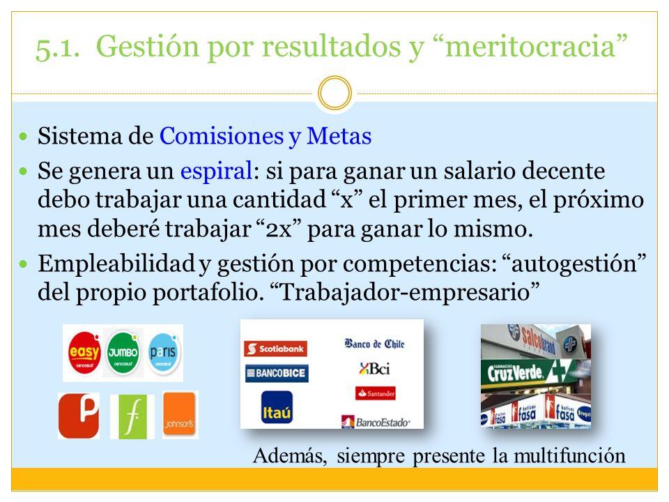 5.1. Gestión por resultados y meritocracia
