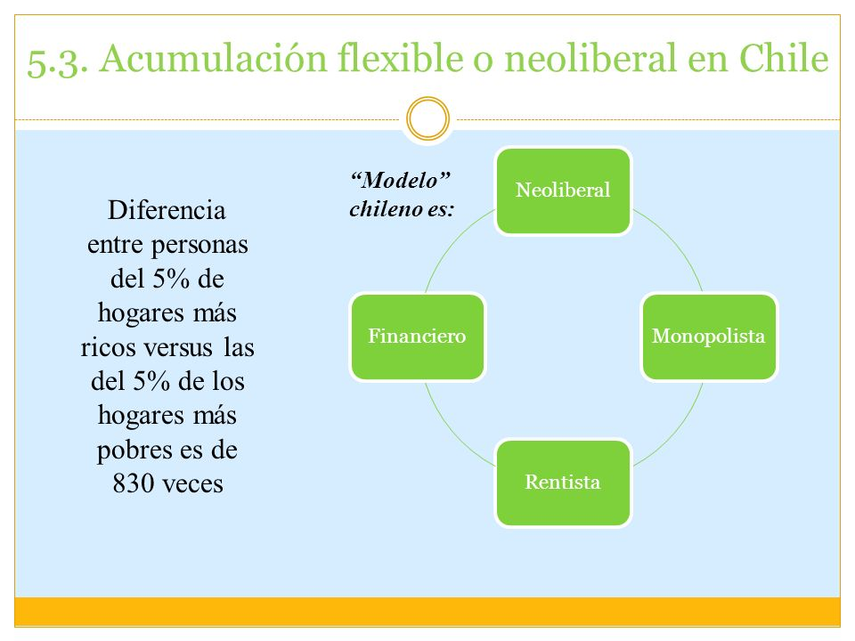 5.3. Acumulación flexible o neoliberal en Chile