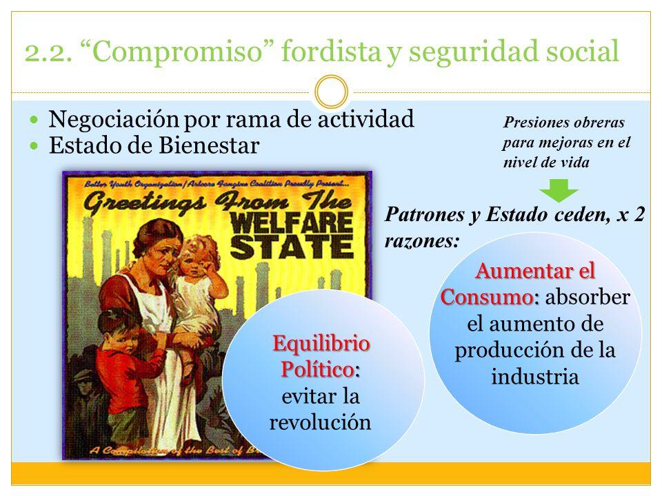 2.2. Compromiso fordista y seguridad social