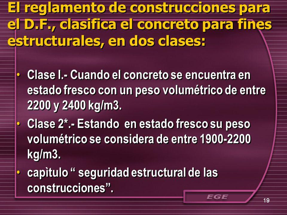 El reglamento de construcciones para el D. F