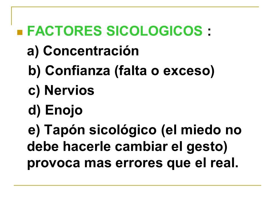 FACTORES SICOLOGICOS :