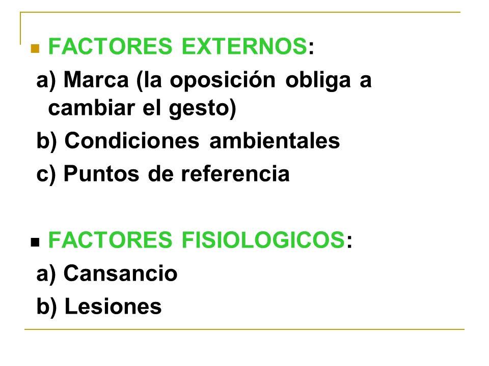 FACTORES EXTERNOS: a) Marca (la oposición obliga a cambiar el gesto) b) Condiciones ambientales. c) Puntos de referencia.