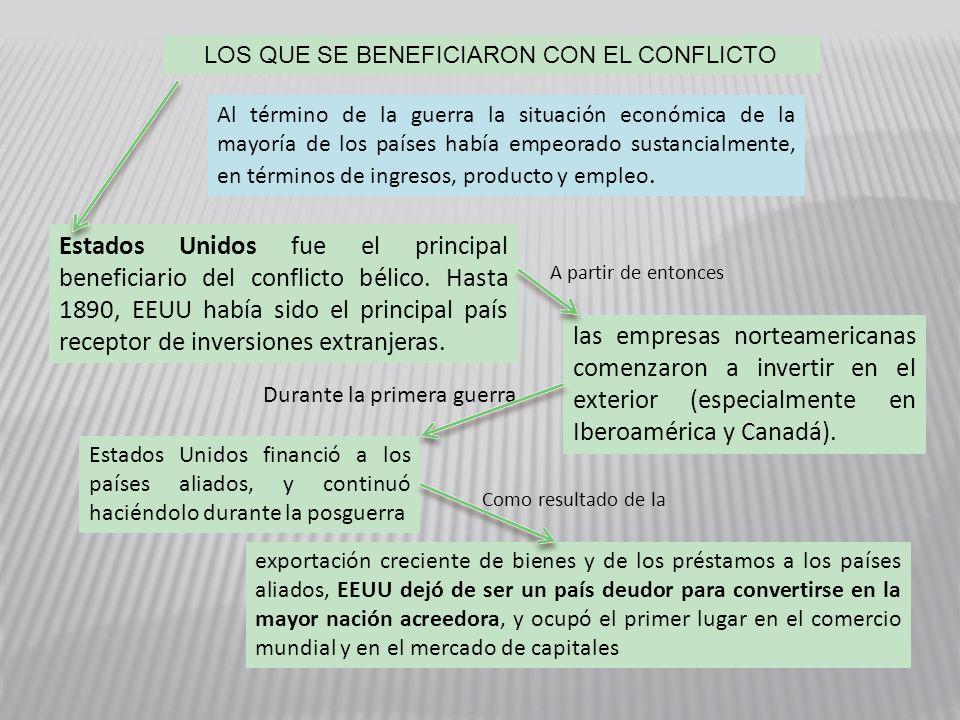 LOS QUE SE BENEFICIARON CON EL CONFLICTO