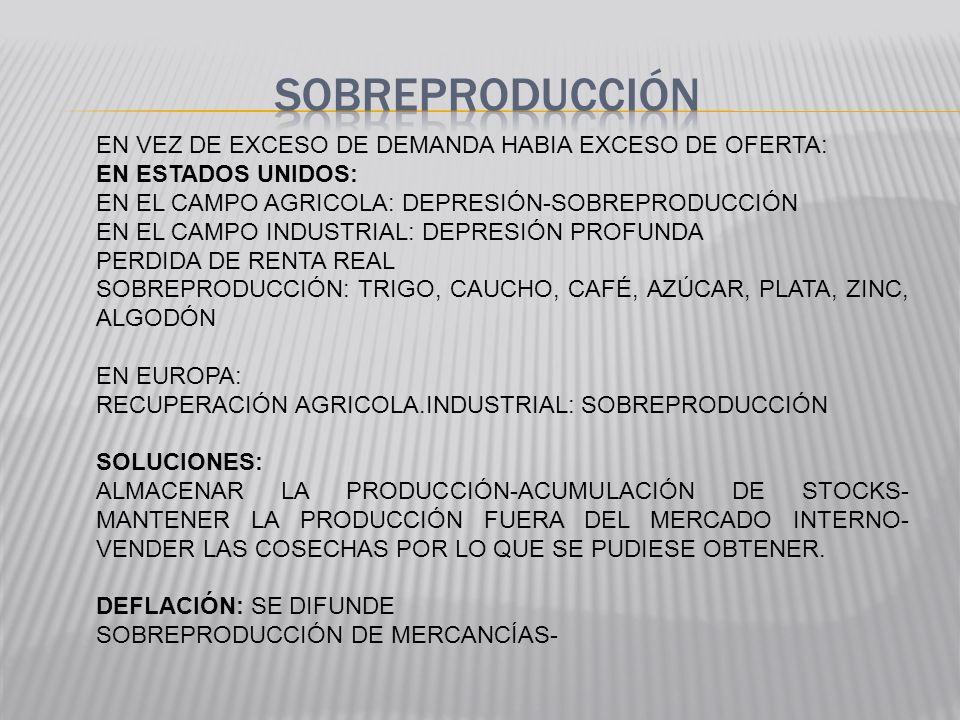 sobreproducción EN VEZ DE EXCESO DE DEMANDA HABIA EXCESO DE OFERTA: