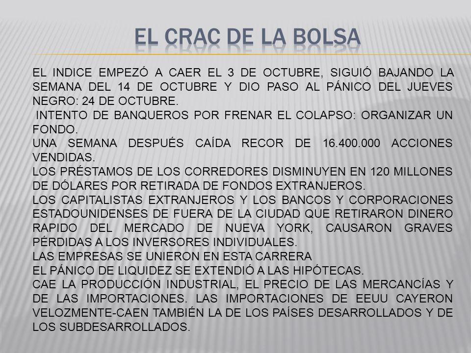 EL CRAC DE LA BOLSA