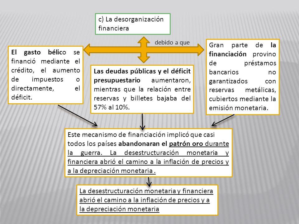 c) La desorganización financiera
