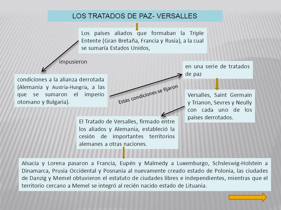 LOS TRATADOS DE PAZ- VERSALLES