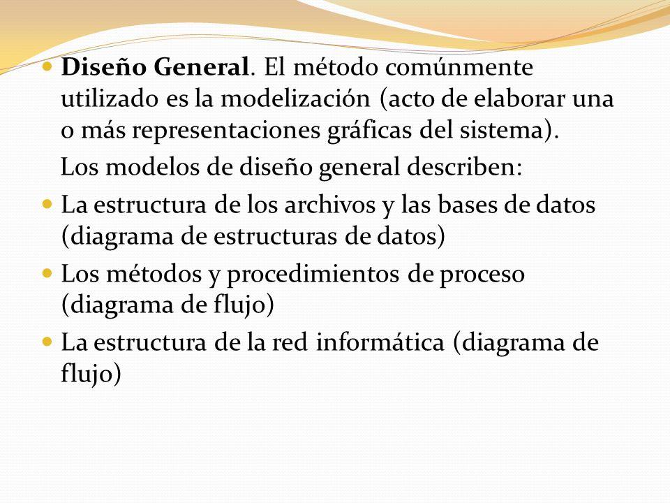Diseño General. El método comúnmente utilizado es la modelización (acto de elaborar una o más representaciones gráficas del sistema).