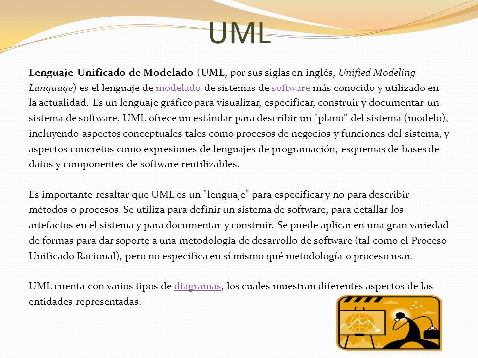 UML Lenguaje Unificado de Modelado (UML, por sus siglas en inglés, Unified Modeling.