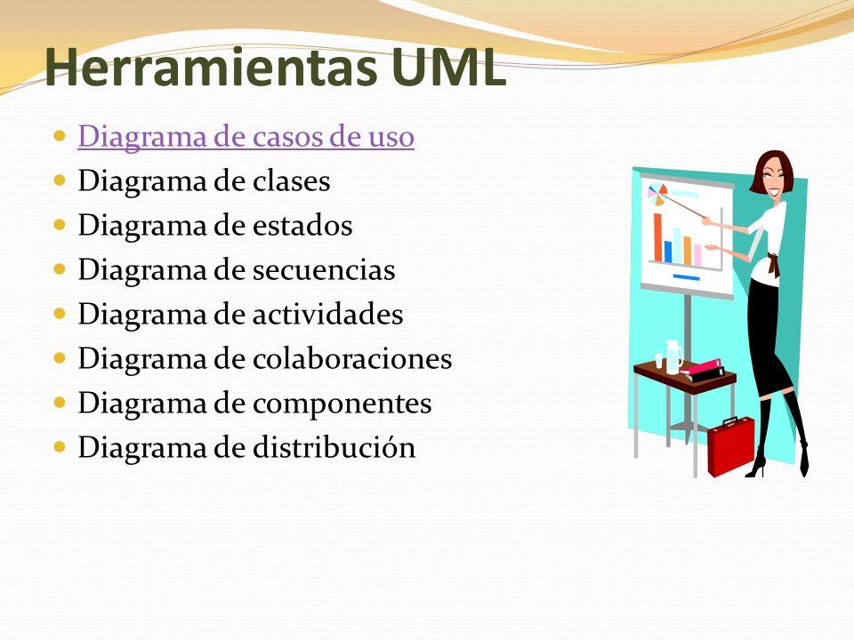 Herramientas UML Diagrama de casos de uso Diagrama de clases