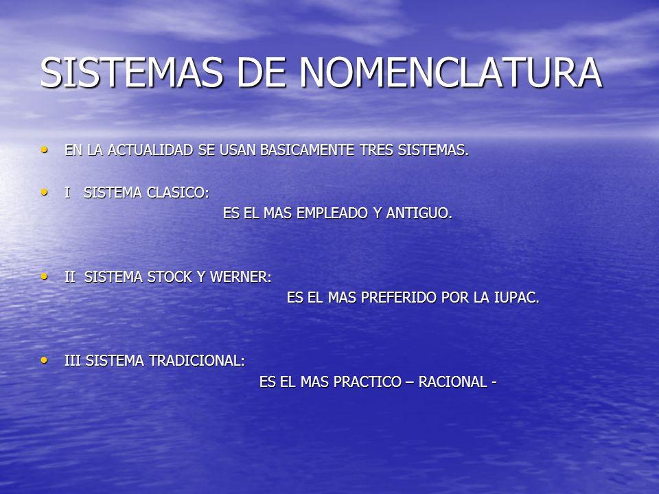 SISTEMAS DE NOMENCLATURA
