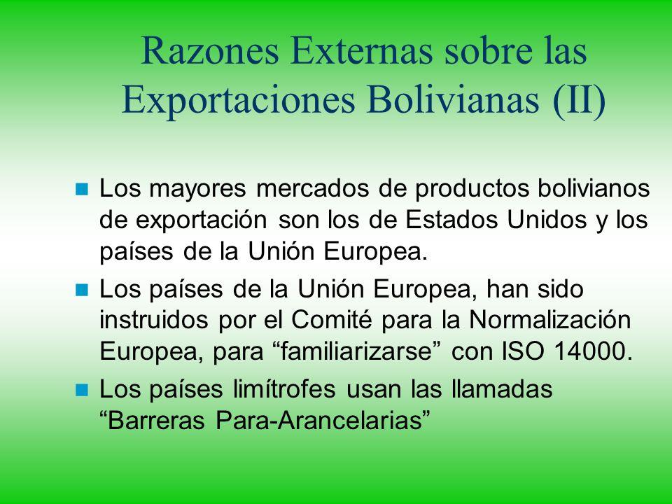 Razones Externas sobre las Exportaciones Bolivianas (II)