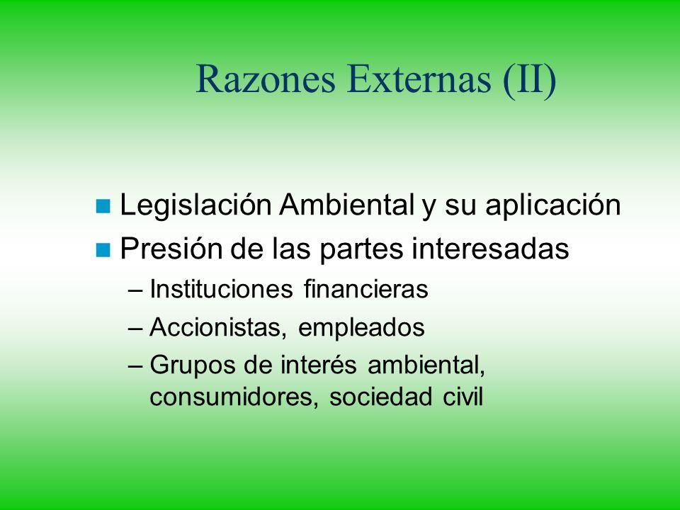 Razones Externas (II) Legislación Ambiental y su aplicación
