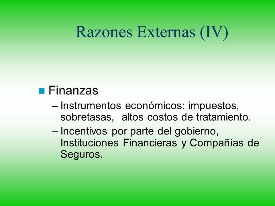 Razones Externas (IV) Finanzas