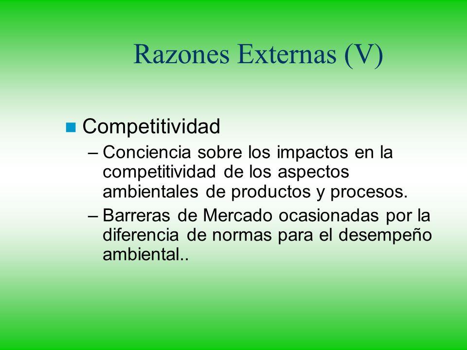 Razones Externas (V) Competitividad
