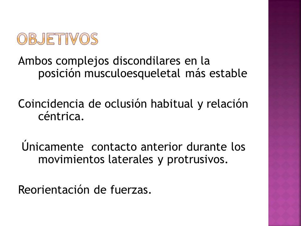 ObjetivosAmbos complejos discondilares en la posición musculoesqueletal más estable. Coincidencia de oclusión habitual y relación céntrica.