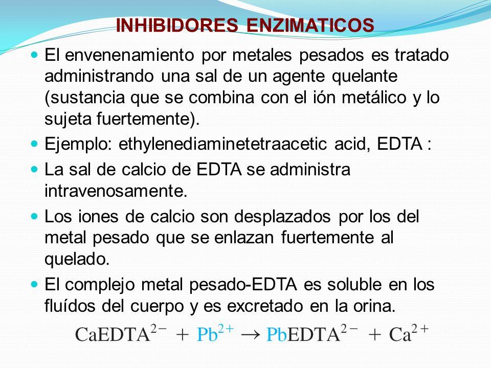 INHIBIDORES ENZIMATICOS