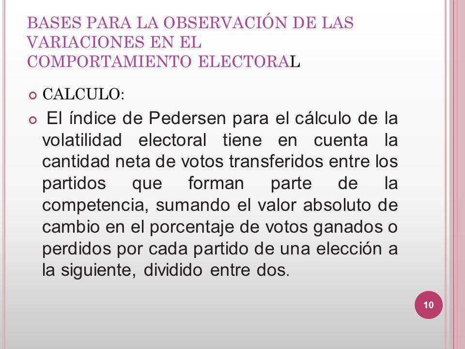 BASES PARA LA OBSERVACIÓN DE LAS VARIACIONES EN EL COMPORTAMIENTO ELECTORAL