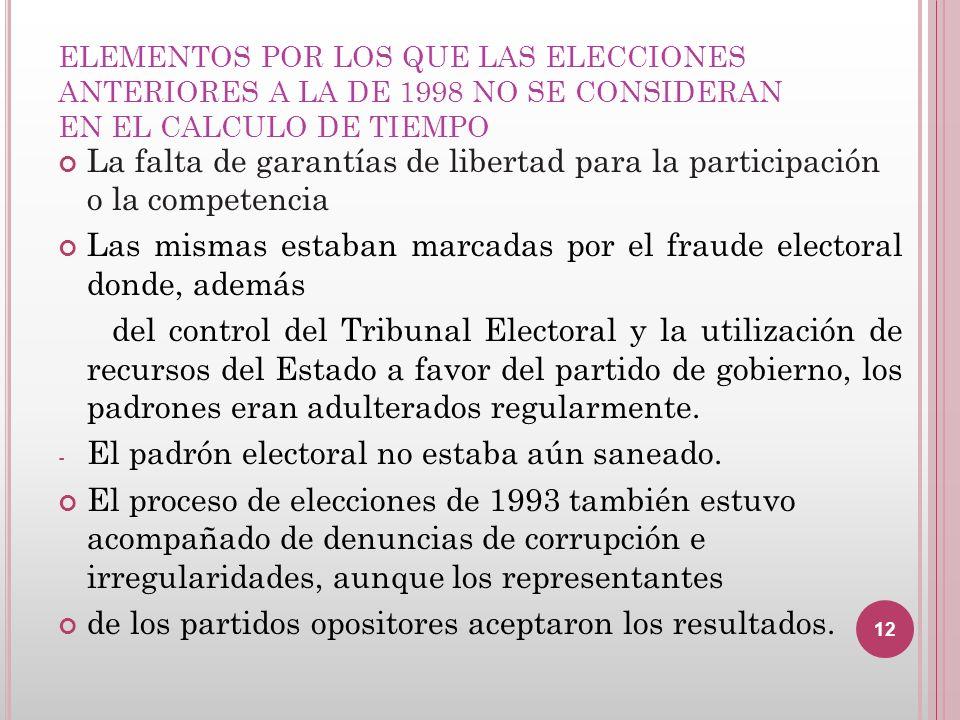 Las mismas estaban marcadas por el fraude electoral donde, además
