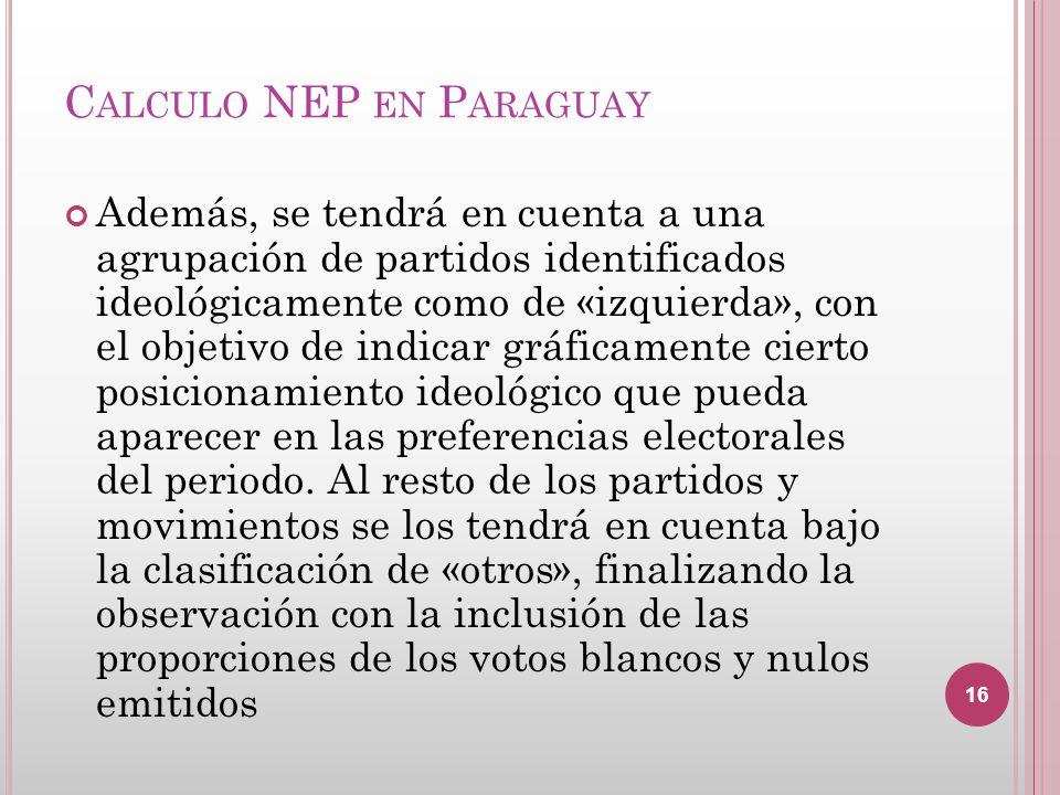 Calculo NEP en Paraguay