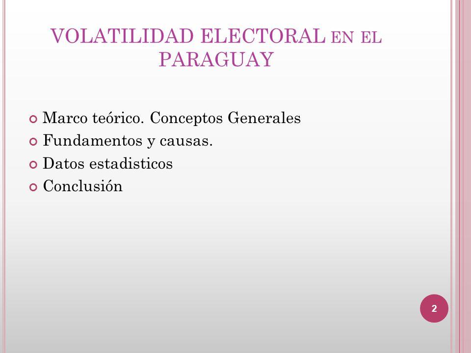 VOLATILIDAD ELECTORAL en el PARAGUAY