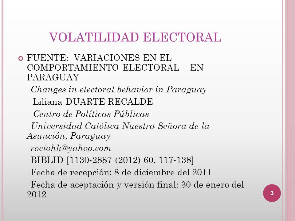 VOLATILIDAD ELECTORAL