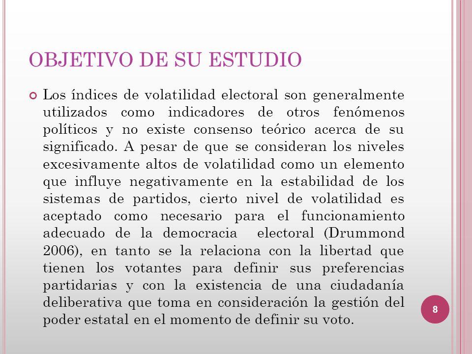 OBJETIVO DE SU ESTUDIO