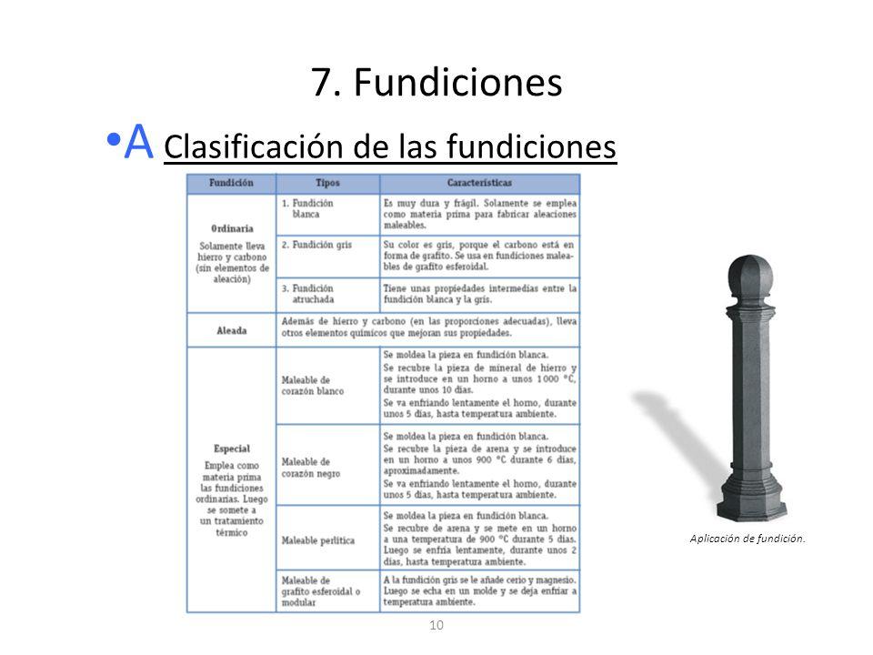 A Clasificación de las fundiciones