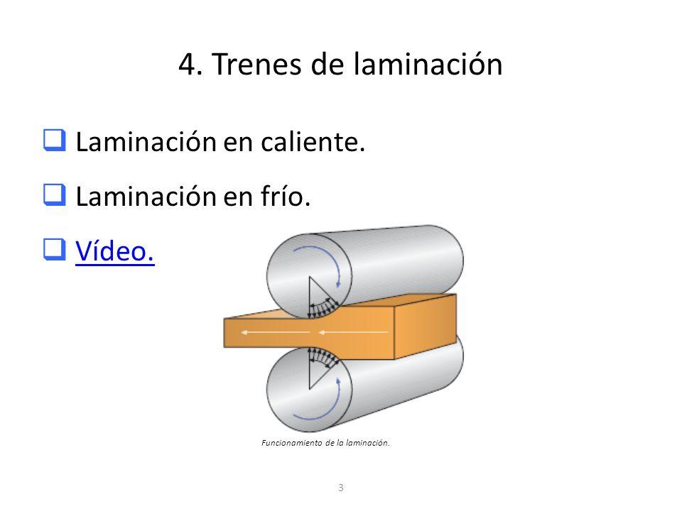 4. Trenes de laminación Laminación en caliente. Laminación en frío.
