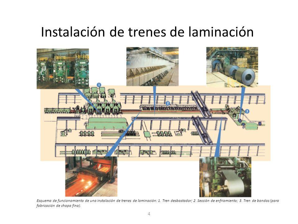 Instalación de trenes de laminación