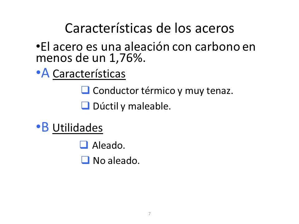 Características de los aceros