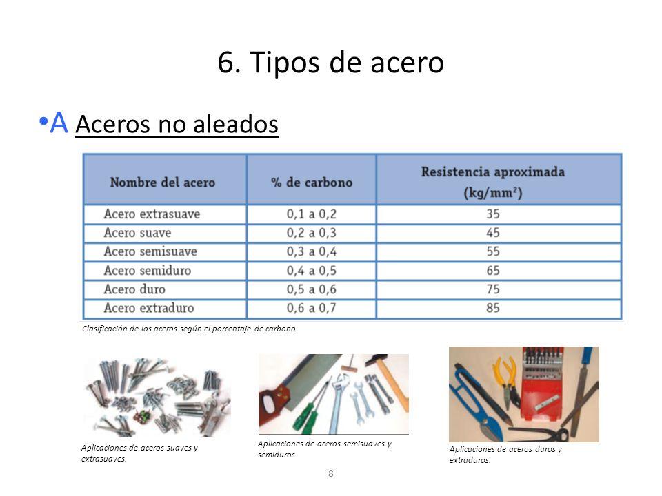 6. Tipos de acero A Aceros no aleados