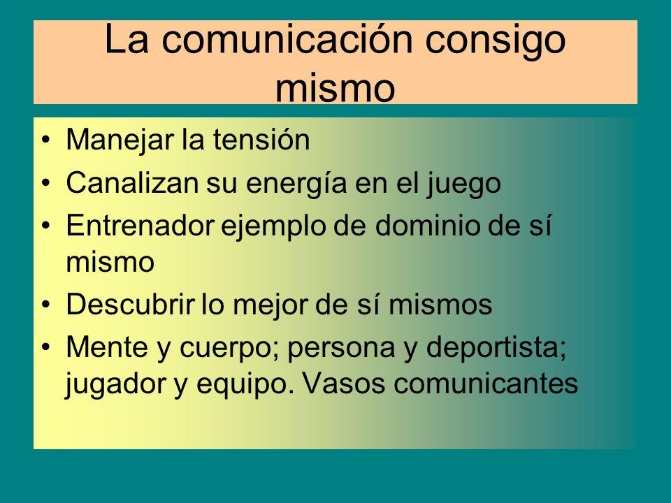 La comunicación consigo mismo