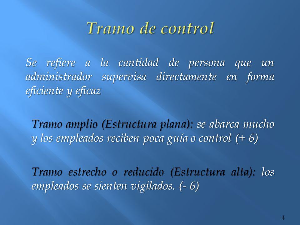 Tramo de control Se refiere a la cantidad de persona que un administrador supervisa directamente en forma eficiente y eficaz.