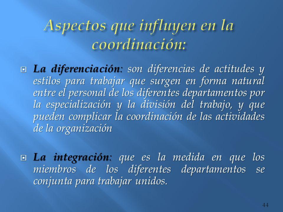 Aspectos que influyen en la coordinación: