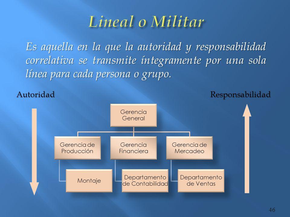 Lineal o Militar