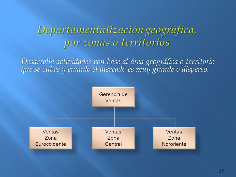 Departamentalización geográfica, por zonas o territorios