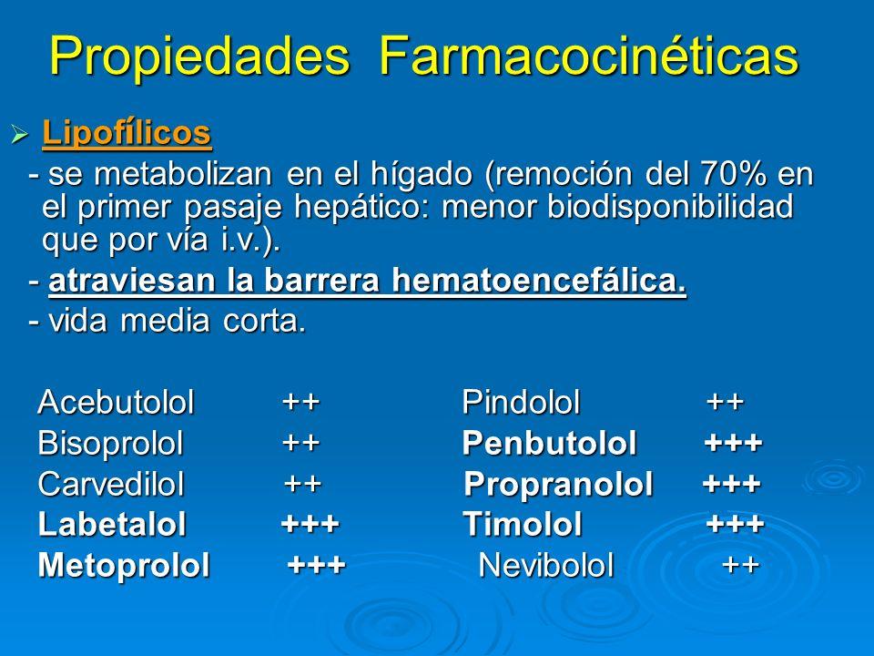 Propiedades Farmacocinéticas