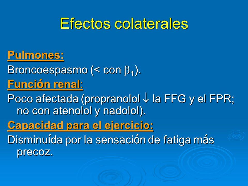 Efectos colaterales Pulmones: Broncoespasmo (< con 1).