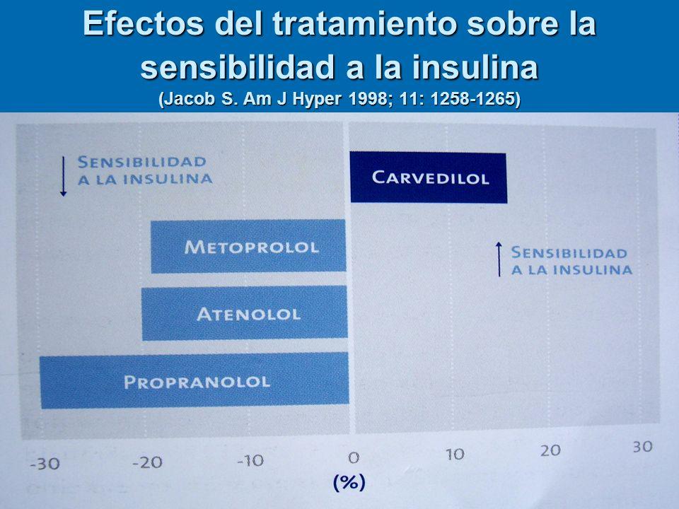 Efectos del tratamiento sobre la sensibilidad a la insulina (Jacob S