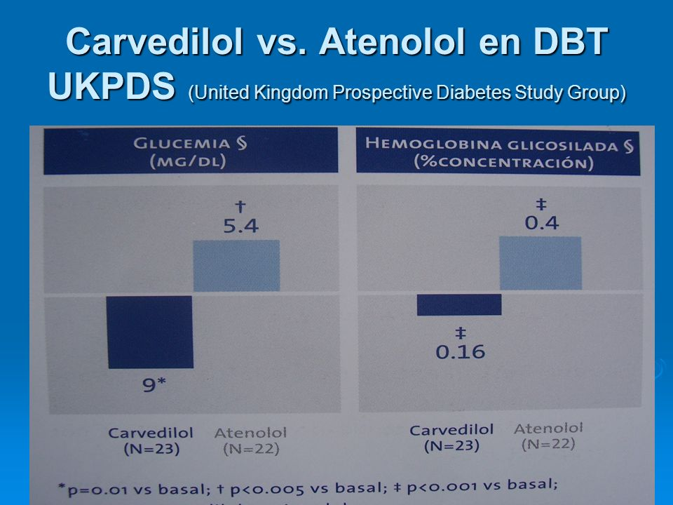 Carvedilol vs. Atenolol en DBT UKPDS (United Kingdom Prospective Diabetes Study Group)