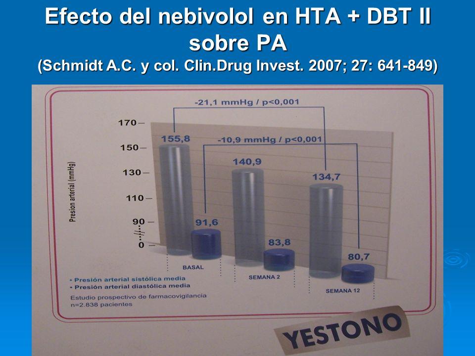 Efecto del nebivolol en HTA + DBT II sobre PA (Schmidt A. C. y col