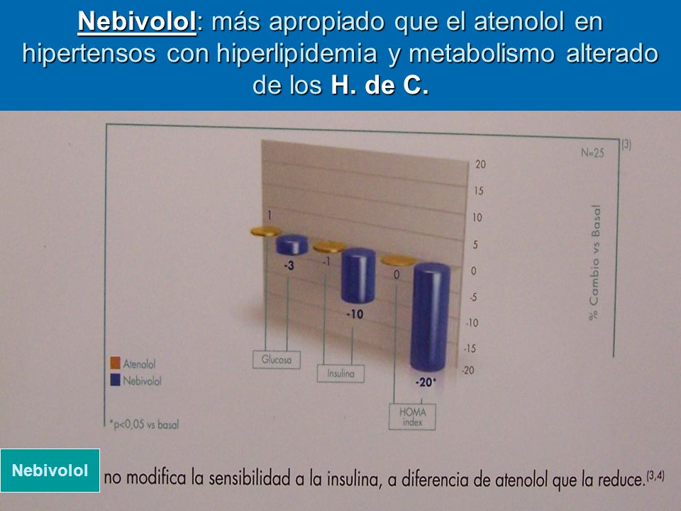 Nebivolol: más apropiado que el atenolol en hipertensos con hiperlipidemia y metabolismo alterado de los H. de C.