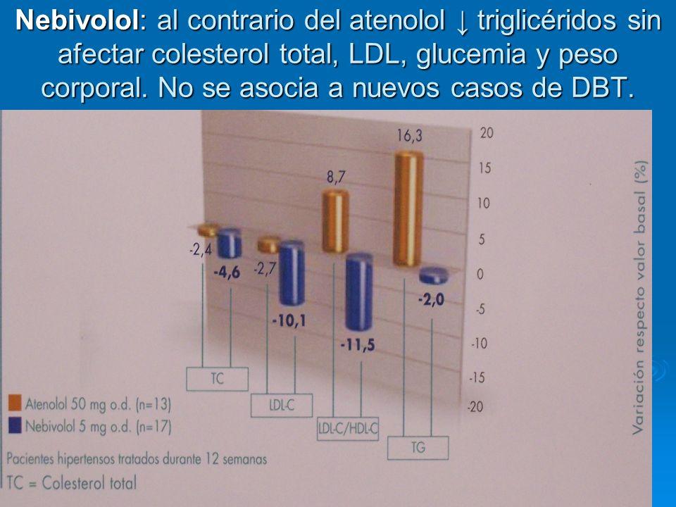 Nebivolol: al contrario del atenolol ↓ triglicéridos sin afectar colesterol total, LDL, glucemia y peso corporal.