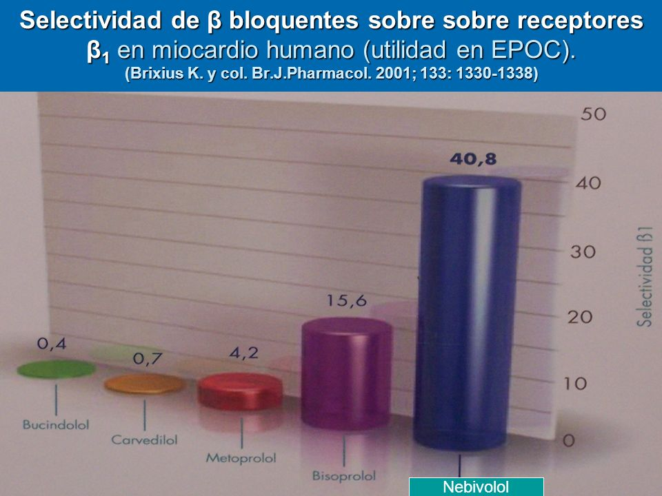 Selectividad de β bloquentes sobre sobre receptores β1 en miocardio humano (utilidad en EPOC). (Brixius K. y col. Br.J.Pharmacol. 2001; 133: 1330-1338)