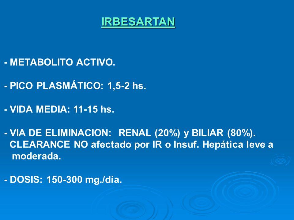 IRBESARTAN - METABOLITO ACTIVO. - PICO PLASMÁTICO: 1,5-2 hs.