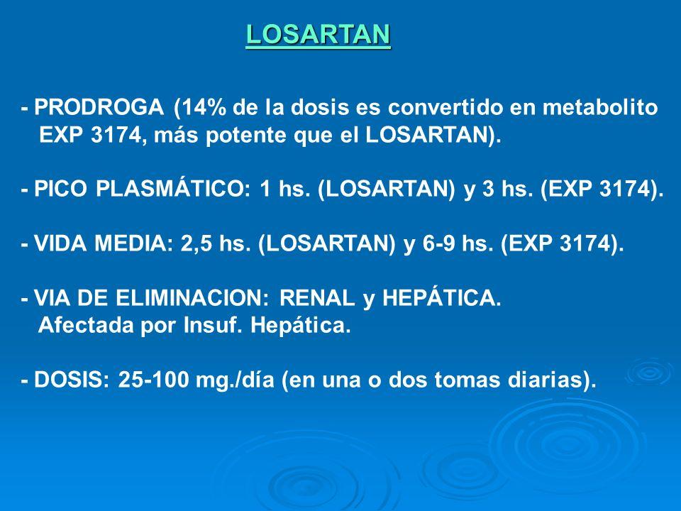 LOSARTAN - PRODROGA (14% de la dosis es convertido en metabolito