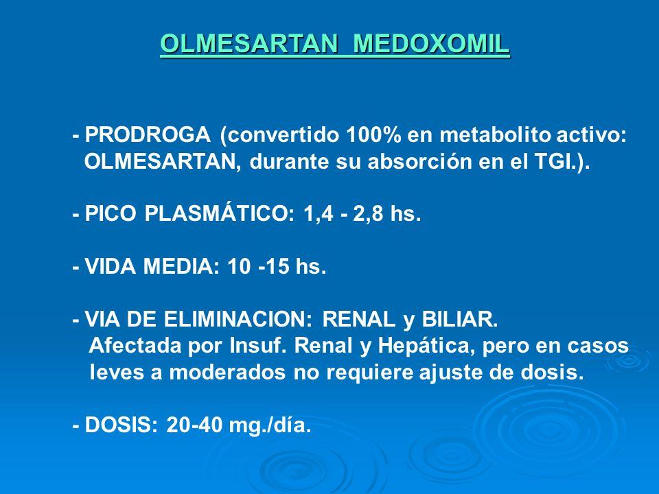 OLMESARTAN MEDOXOMIL - PRODROGA (convertido 100% en metabolito activo: