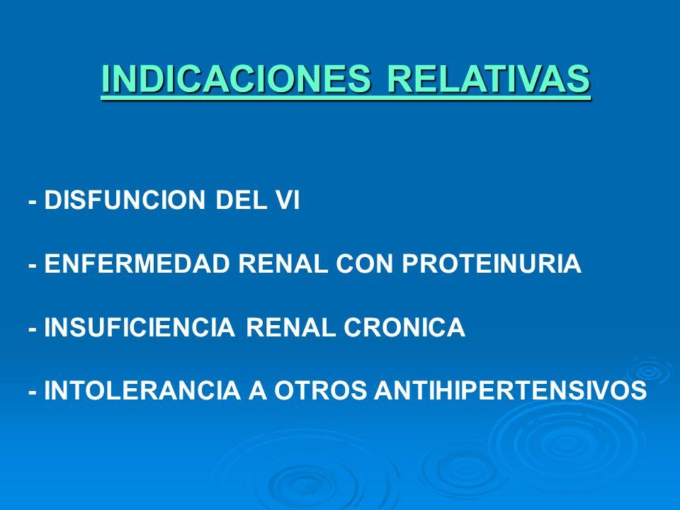 INDICACIONES RELATIVAS