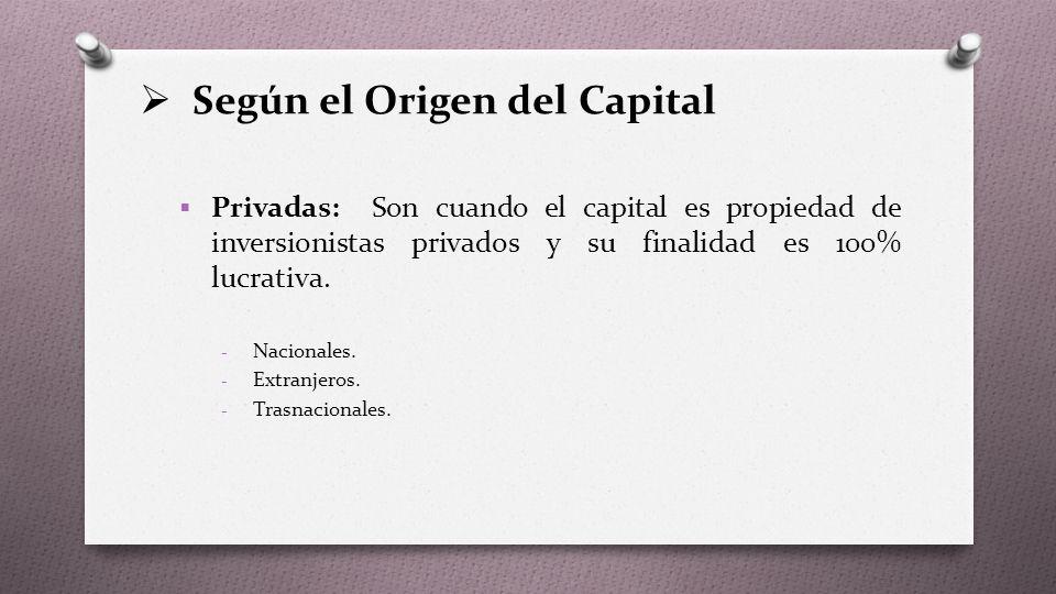 Según el Origen del Capital